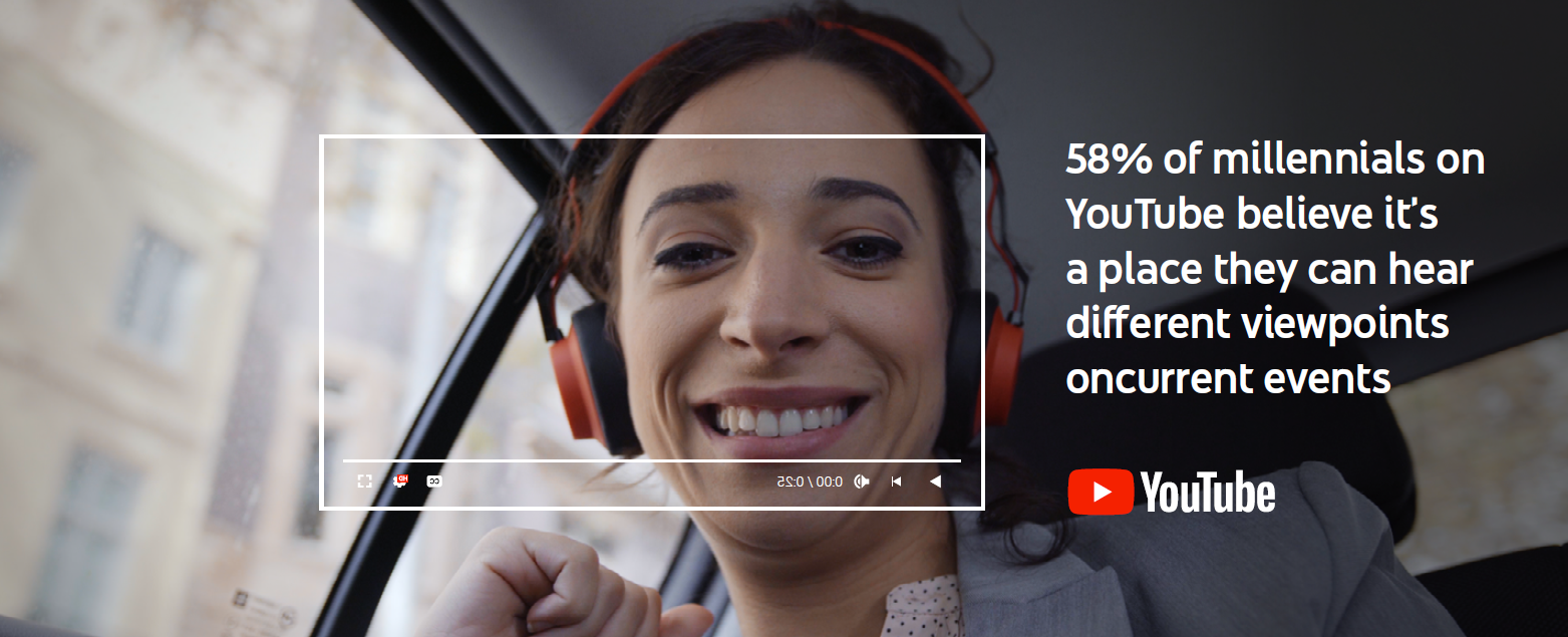 Video Marketing Series: Why YouTube is an essential part of Aussie Millennials' lives